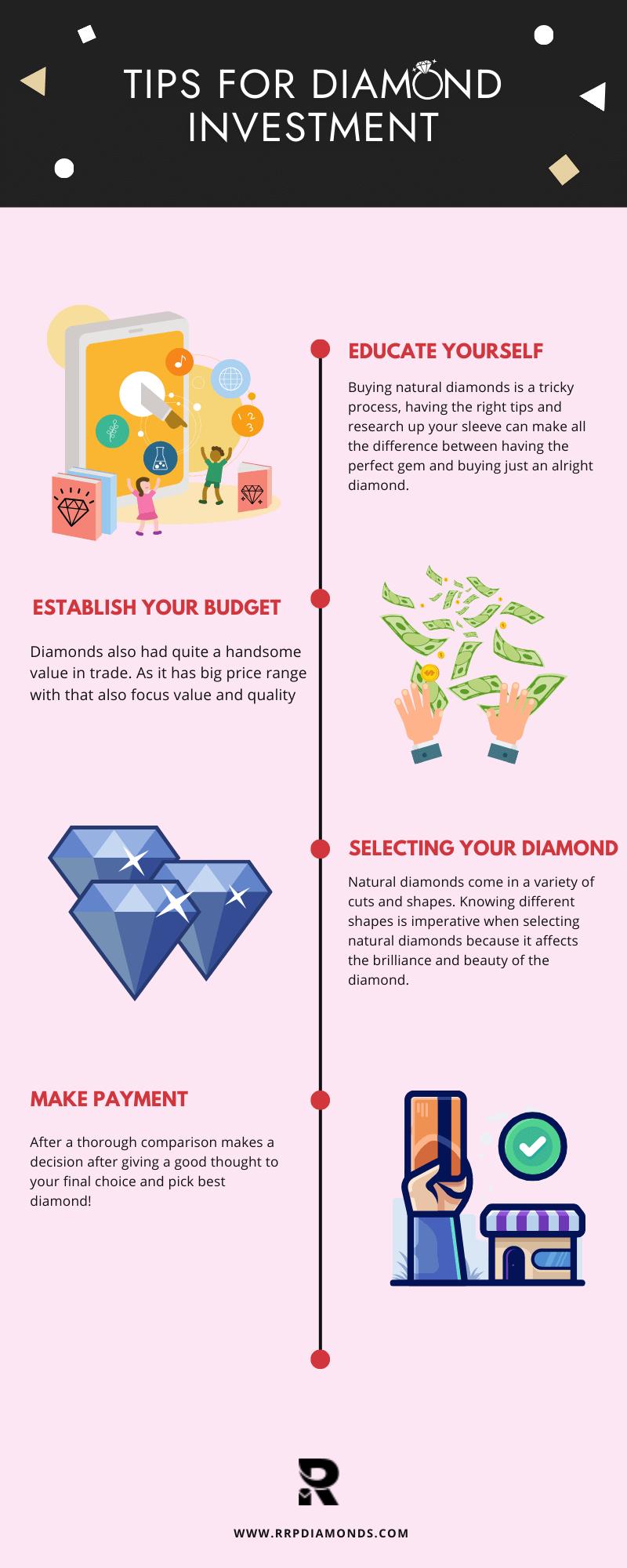 diamond inveestment