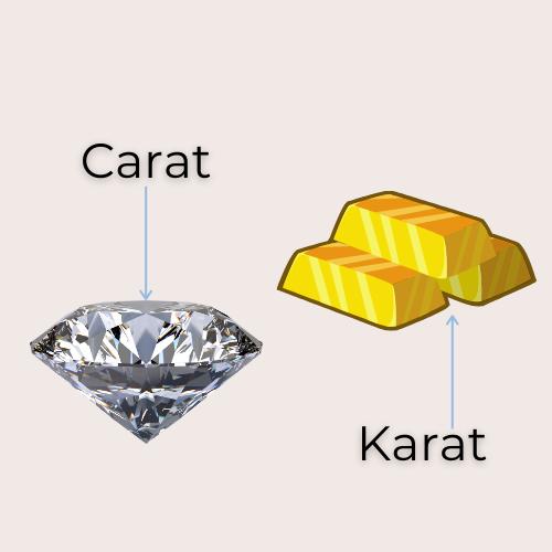 carat vs karat